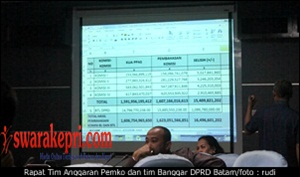 Rapat Tim Anggaran Pemko dan Banggar DPRD Batam/rudi
